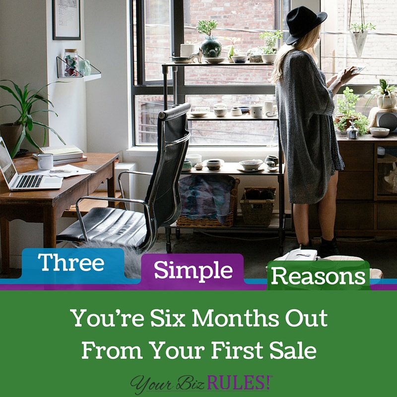 long term marketing plans bring in sales 6 months from now.